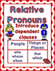 Grammar and Parts of Speech Posters and Word Cards