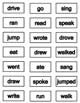 Grammar and Parts of Speech Word Sorts