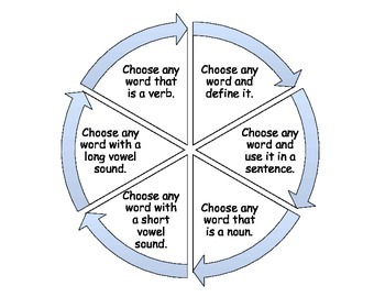 Grammar and Phonics Word Spinner- English and Spanish