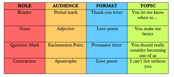 Grammar and Punctuation RAFT