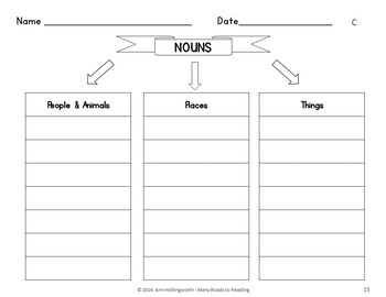 Introducing Nouns: Grades K-3
