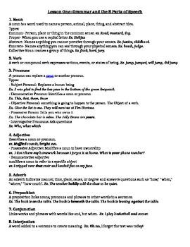 Grammar and the 8 parts of speech info sheet