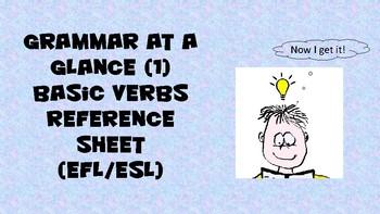 Grammar at a glance 1
