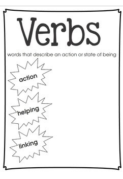 Parts of speech worksheets
