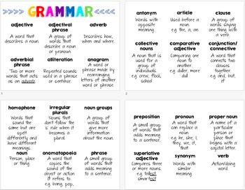 Grammar definition poster