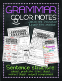 Grammar doodle notes: Sentence structure