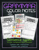Grammar doodle notes: Sentence types
