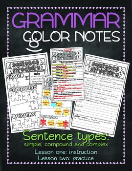 Grammar doodle notes: Sentence types