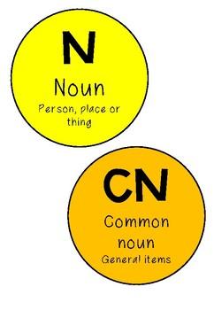 Grammar identifiers for whiteboard