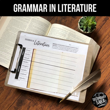 FREE Grammar in Literature Activity: Use for Any Novel!