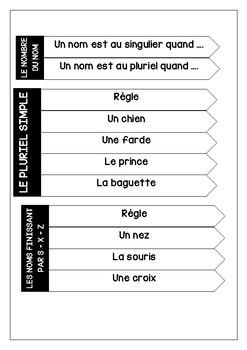 Grammar - plural noun - Grammaire - le pluriel des noms