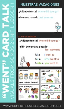 SOMOS Spanish 2 Unit 1: Foundations in the past tenses in Spanish