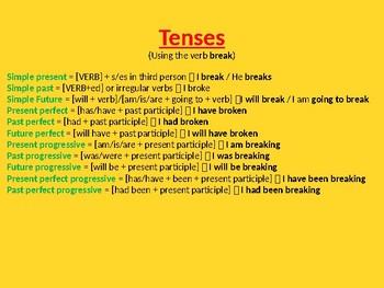 Grammar revision presentation