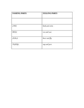 Grammar test for the year-Harcourt 2nd grade program!