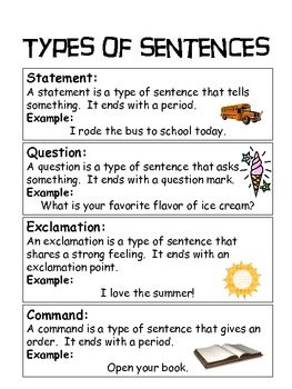 Grammar/Parts of Speech Posters