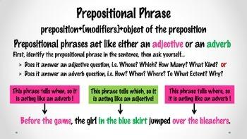 Grammatical Phrases Notes