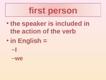 German Subject pronouns, Grammatical terms and Regular verbs