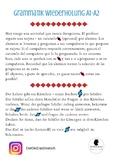 Grammatik Wiederholungsspiel A1