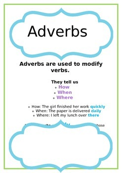 Grammer Teaching Posters