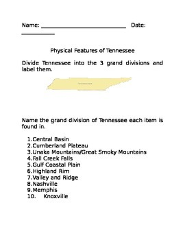 Grand Divisions of Tennessee