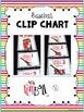 Grand Slam {Behavior Clip Chart}- Editable