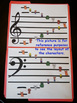 Grand Staff Characters Note Reading Music Theory Piano File Folder