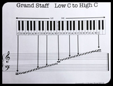 Freebie Grand Staff Low C to High C
