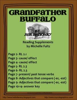 Grandfather Buffalo Resources