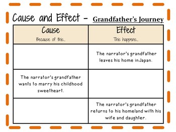 Grandfather's Journey by Allen Say:   A Complete Literature Study!