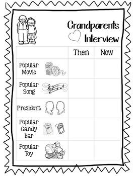 Grandparent Interview