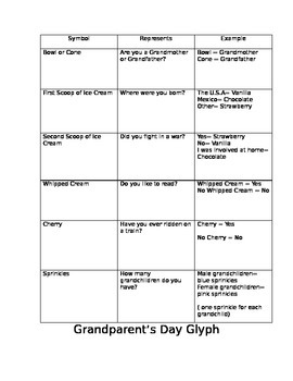 Grandparent's Day Ice Cream Glyph Instructions