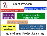 Grant Proposal Culminating Activity - Collaborative Inquiry Activity
