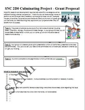 Grant Proposal Culminating Activity - Collaborative Inquiry Activity