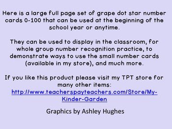 Grape Purple Dot Star Full Page Number Posters 0-100