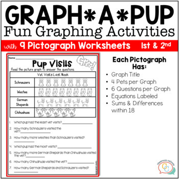 Tally Graphs, Pictographs and Bar Graphs With Assessments ~ Graph - A - Pup ~