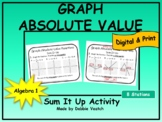 Graph Absolute Value Functions Sum It Up Activity | Digital - Distance Learning
