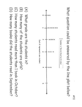 Graphs Activities (Bar, Pictographs, Line Plots) - Math Ideas