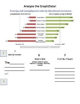 Graph Analysis Activity IVF