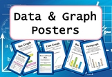 Graph and Data Posters
