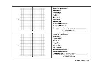 Graph Descriptions - Telestrations Game