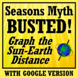 Graph the Earth-Sun Distance Activity - Bust a SEASONS Myth Worksheet
