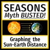 SEASONS Worksheet Graph the Earth Sun Distance Activity Bust a Myth