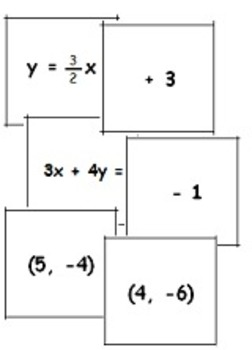 Graph Equations of Lines & Write Equations of Lines Thru Two Points Activity