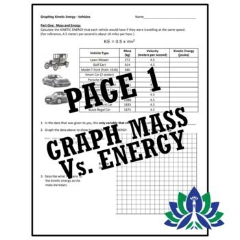 Graph How Speed & Mass Affect Kinetic Energy: Cars NGSS MS-PS3-1 MS-PS2-2
