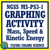 Graph How Speed & Mass Affect Kinetic Energy: Cars NGSS MS