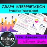Graph Interpretation Practice