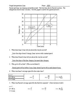 Graph Interpretation Quiz