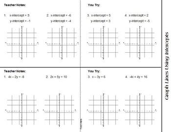 Graph Line using Intercepts