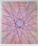 Graph Linear Equations-Star Picture