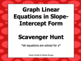 Graph Linear Equations (all solved for y)